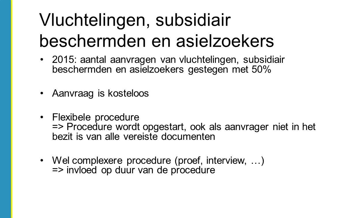 2015: aantal aanvragen van vluchtelingen, subsidiair beschermden en asielzoekers gestegen met 50% Aanvraag is kosteloos Flexibele procedure => Procedu