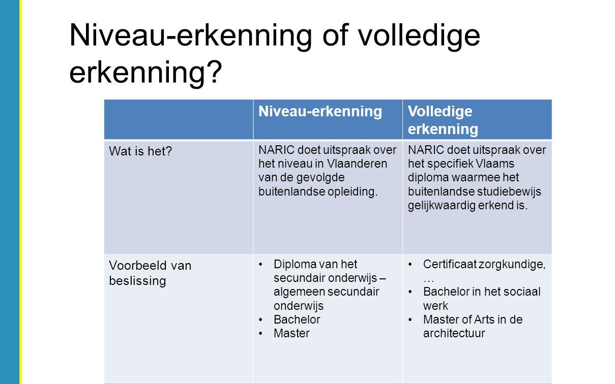 Wanneer kennis van het opleidingsniveau voldoende is om een werknemer aan te werven; Wanneer men niet meer over alle vereiste bewijsstukken beschikt (ouder diploma, vluchteling, …); Wanneer er in Vlaanderen geen vergelijkbare opleiding bestaat.