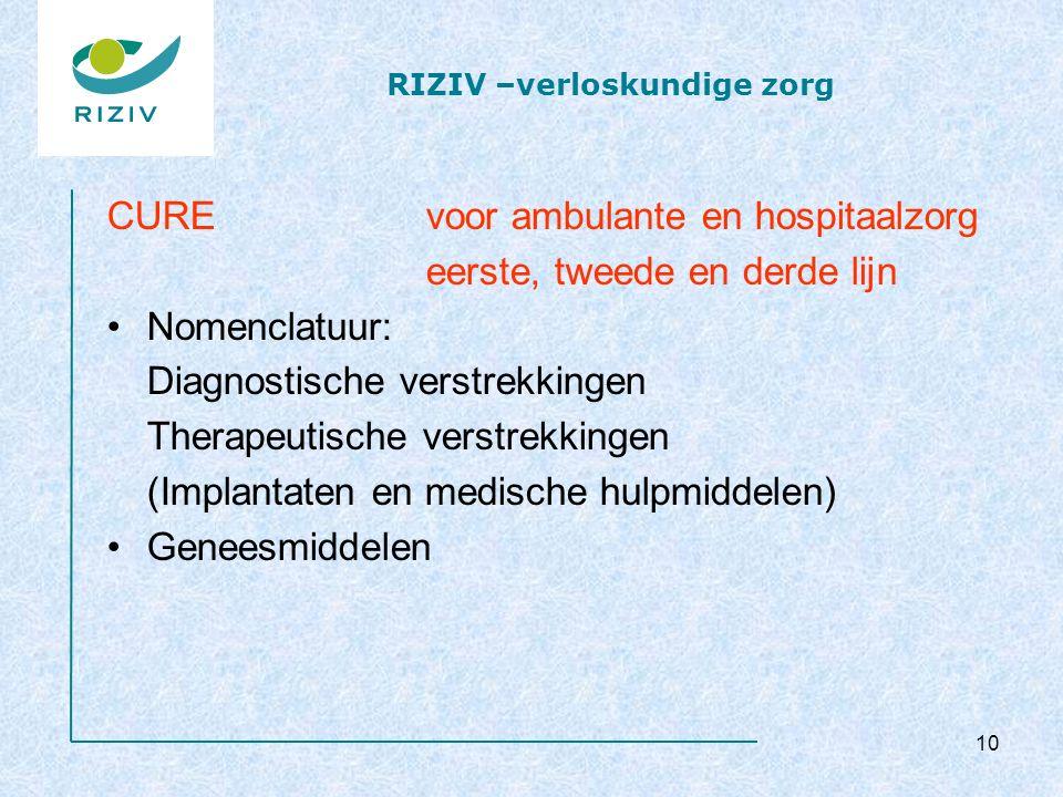 RIZIV –verloskundige zorg CUREvoor ambulante en hospitaalzorg eerste, tweede en derde lijn Nomenclatuur: Diagnostische verstrekkingen Therapeutische v
