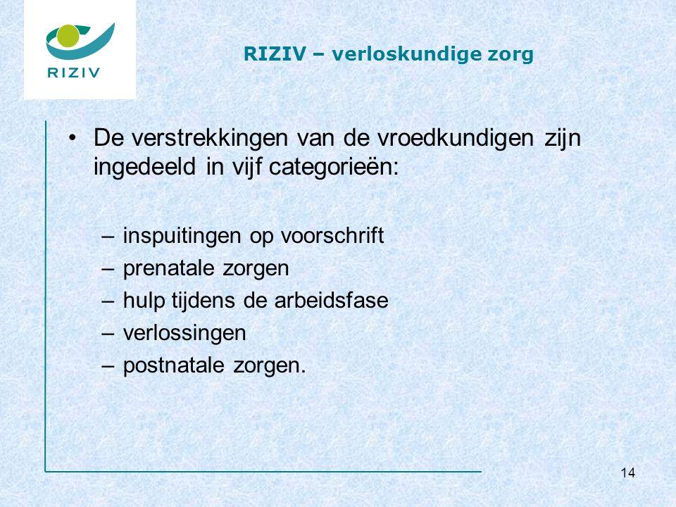 RIZIV – verloskundige zorg De verstrekkingen van de vroedkundigen zijn ingedeeld in vijf categorieën: –inspuitingen op voorschrift –prenatale zorgen –hulp tijdens de arbeidsfase –verlossingen –postnatale zorgen.