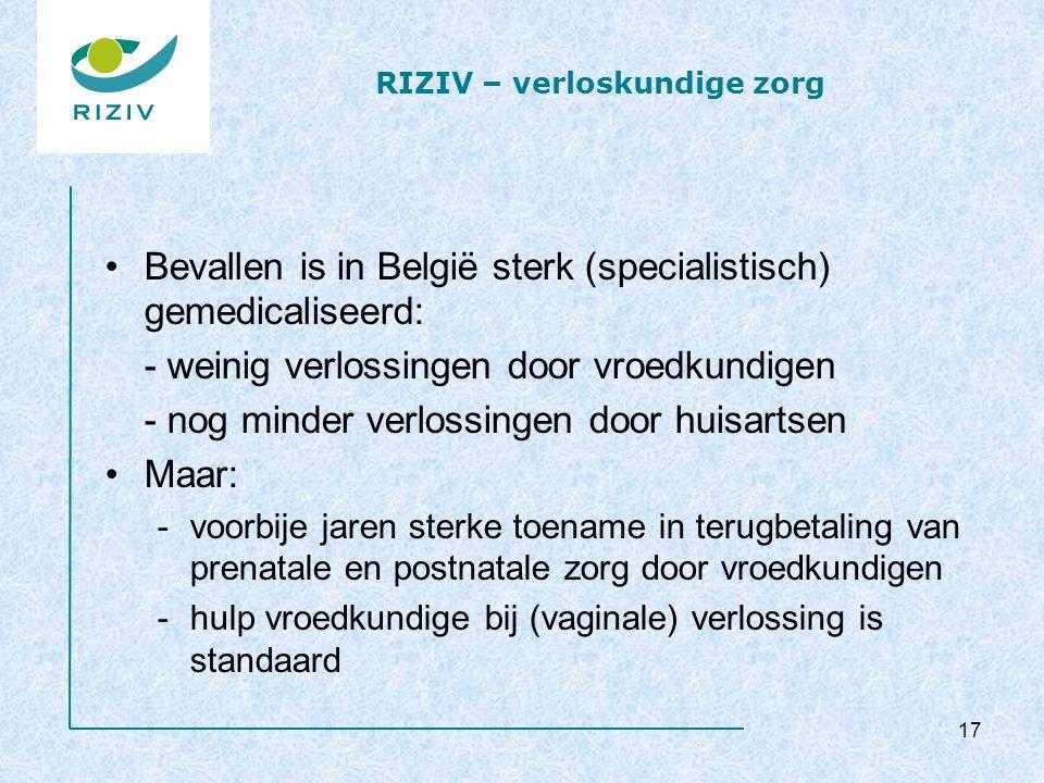 RIZIV – verloskundige zorg Bevallen is in België sterk (specialistisch) gemedicaliseerd: - weinig verlossingen door vroedkundigen - nog minder verlossingen door huisartsen Maar: -voorbije jaren sterke toename in terugbetaling van prenatale en postnatale zorg door vroedkundigen -hulp vroedkundige bij (vaginale) verlossing is standaard 17