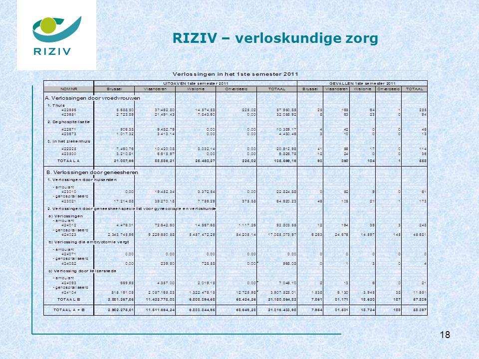 RIZIV – verloskundige zorg 18