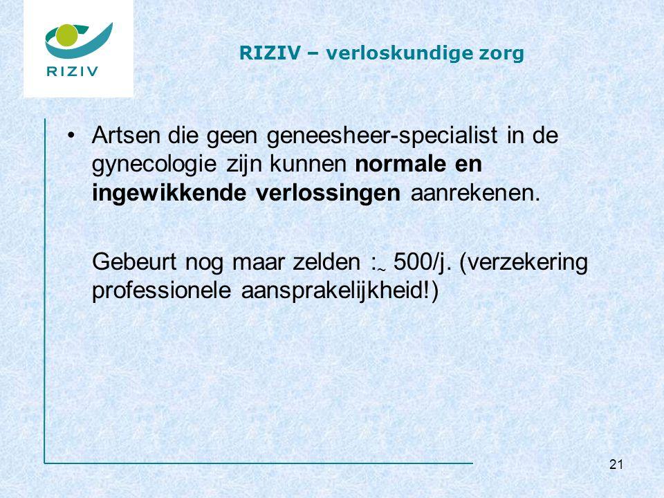 RIZIV – verloskundige zorg Artsen die geen geneesheer-specialist in de gynecologie zijn kunnen normale en ingewikkende verlossingen aanrekenen.