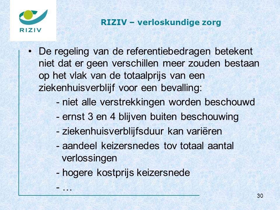 RIZIV – verloskundige zorg De regeling van de referentiebedragen betekent niet dat er geen verschillen meer zouden bestaan op het vlak van de totaalprijs van een ziekenhuisverblijf voor een bevalling: - niet alle verstrekkingen worden beschouwd - ernst 3 en 4 blijven buiten beschouwing - ziekenhuisverblijfsduur kan variëren - aandeel keizersnedes tov totaal aantal verlossingen - hogere kostprijs keizersnede - … 30