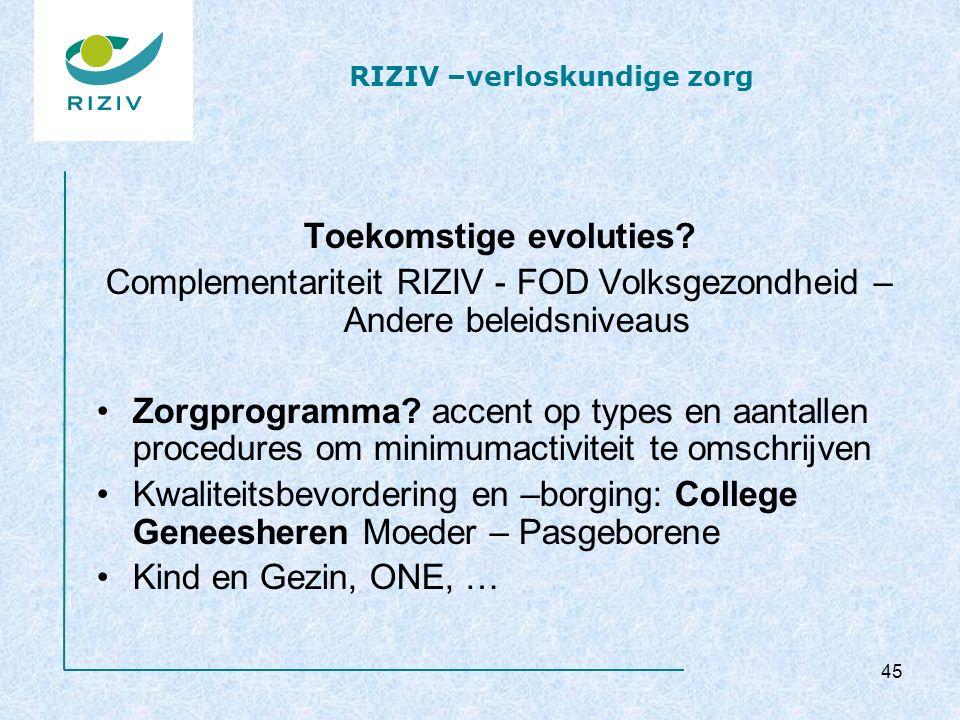 RIZIV –verloskundige zorg Toekomstige evoluties? Complementariteit RIZIV - FOD Volksgezondheid – Andere beleidsniveaus Zorgprogramma? accent op types