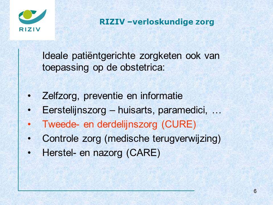 RIZIV –verloskundige zorg Ideale patiëntgerichte zorgketen ook van toepassing op de obstetrica: Zelfzorg, preventie en informatie Eerstelijnszorg – huisarts, paramedici, … Tweede- en derdelijnszorg (CURE) Controle zorg (medische terugverwijzing) Herstel- en nazorg (CARE) 6