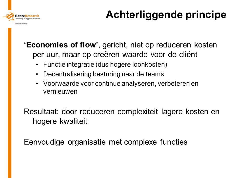 Achterliggende principe 'Economies of flow', gericht, niet op reduceren kosten per uur, maar op creëren waarde voor de cliënt Functie integratie (dus
