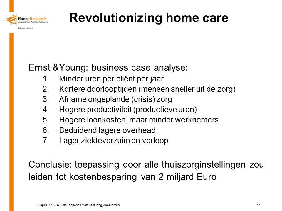 Revolutionizing home care Ernst &Young: business case analyse: 1.Minder uren per cliënt per jaar 2.Kortere doorlooptijden (mensen sneller uit de zorg) 3.Afname ongeplande (crisis) zorg 4.Hogere productiviteit (productieve uren) 5.Hogere loonkosten, maar minder werknemers 6.Beduidend lagere overhead 7.Lager ziekteverzuim en verloop Conclusie: toepassing door alle thuiszorginstellingen zou leiden tot kostenbesparing van 2 miljard Euro Quick Response Manufacturing, Jac Christis1416 april 2015