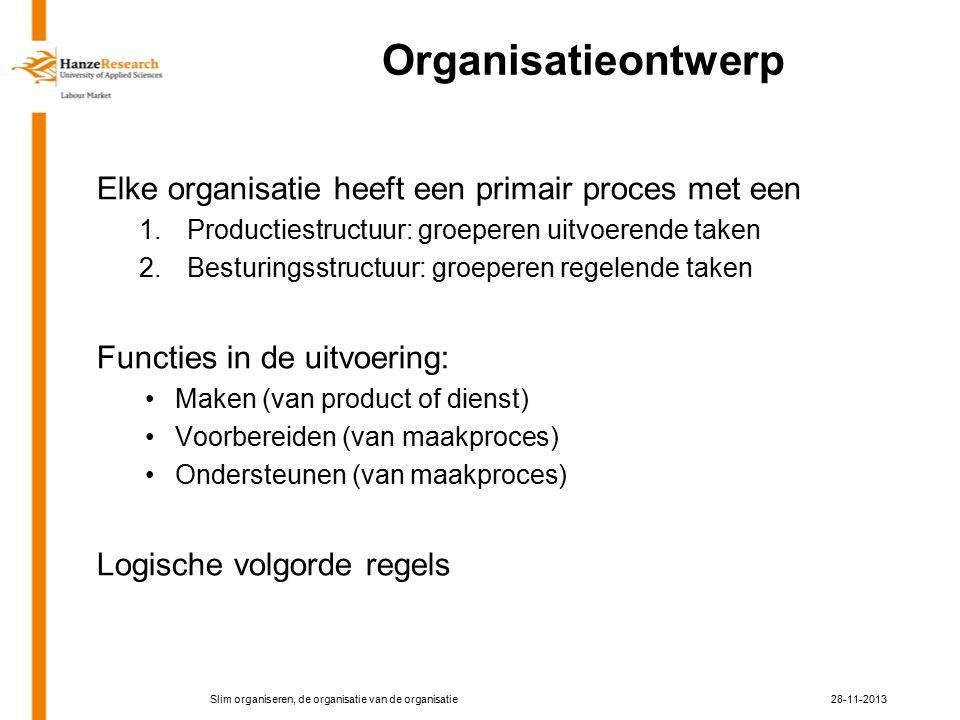 Organisatieontwerp Elke organisatie heeft een primair proces met een 1.Productiestructuur: groeperen uitvoerende taken 2.Besturingsstructuur: groepere