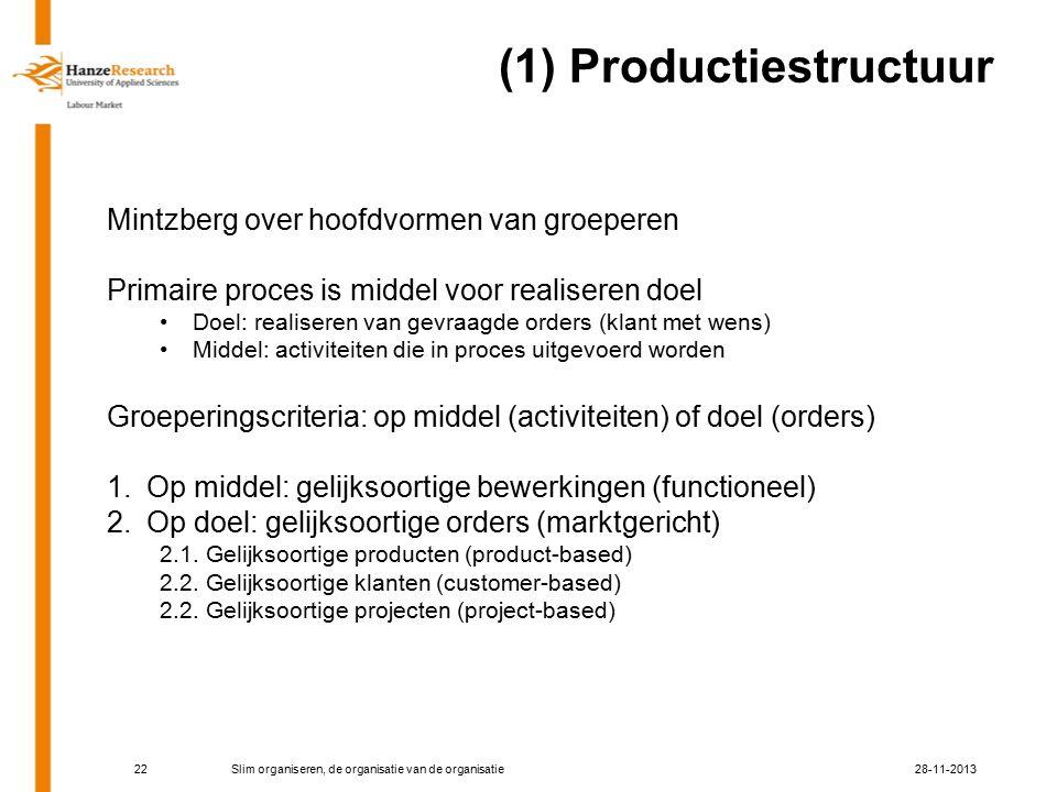 (1) Productiestructuur Mintzberg over hoofdvormen van groeperen Primaire proces is middel voor realiseren doel Doel: realiseren van gevraagde orders (