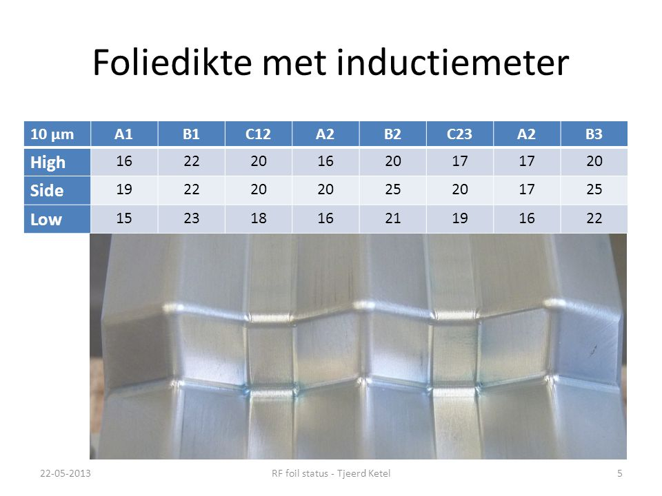 Foliedikte met inductiemeter 22-05-2013RF foil status - Tjeerd Ketel5 10 μmA1B1C12A2B2C23A2B3 High 162220162017 20 Side 192220 25201725 Low 1523181621191622