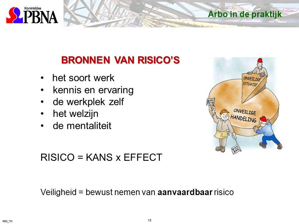 18 6650_700 BRONNEN VAN RISICO'S het soort werk kennis en ervaring de werkplek zelf het welzijn de mentaliteit RISICO = KANS x EFFECT Veiligheid = bewust nemen van aanvaardbaar risico Arbo in de praktijk