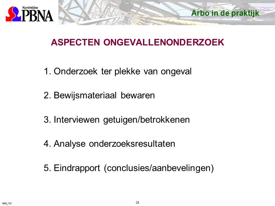 ASPECTEN ONGEVALLENONDERZOEK 1. Onderzoek ter plekke van ongeval 2.
