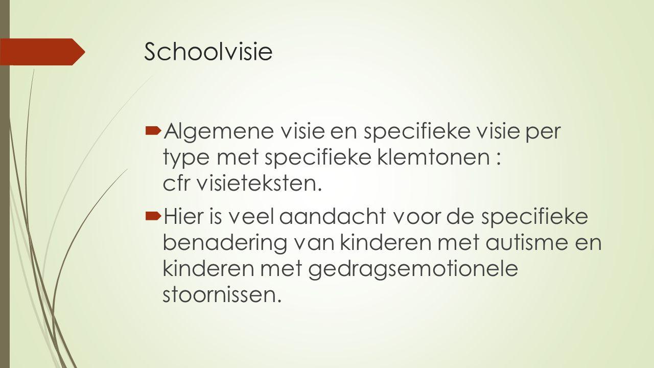 Schoolvisie  Algemene visie en specifieke visie per type met specifieke klemtonen : cfr visieteksten.