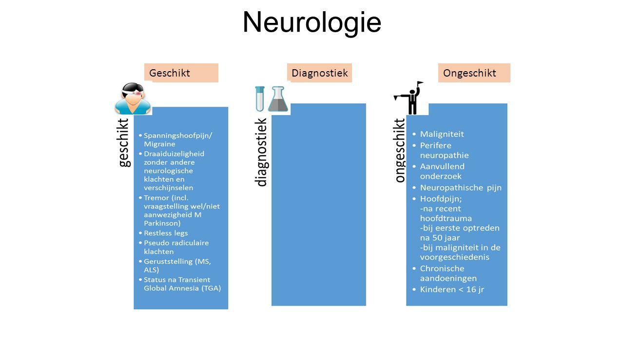 Neurologie GeschiktDiagnostiekOngeschikt