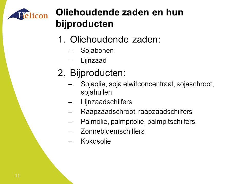 Oliehoudende zaden en hun bijproducten 1.Oliehoudende zaden: –Sojabonen –Lijnzaad 2.Bijproducten: –Sojaolie, soja eiwitconcentraat, sojaschroot, sojah