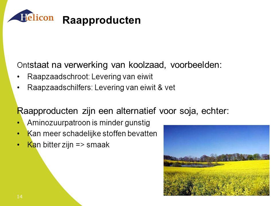Raapproducten Ont staat na verwerking van koolzaad, voorbeelden: Raapzaadschroot: Levering van eiwit Raapzaadschilfers: Levering van eiwit & vet Raapp