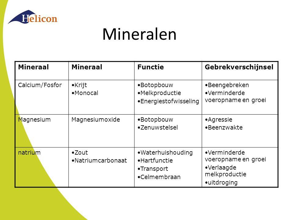 Mineralen Mineraal FunctieGebrekverschijnsel Calcium/FosforKrijt Monocal Botopbouw Melkproductie Energiestofwisseling Beengebreken Verminderde voeropn