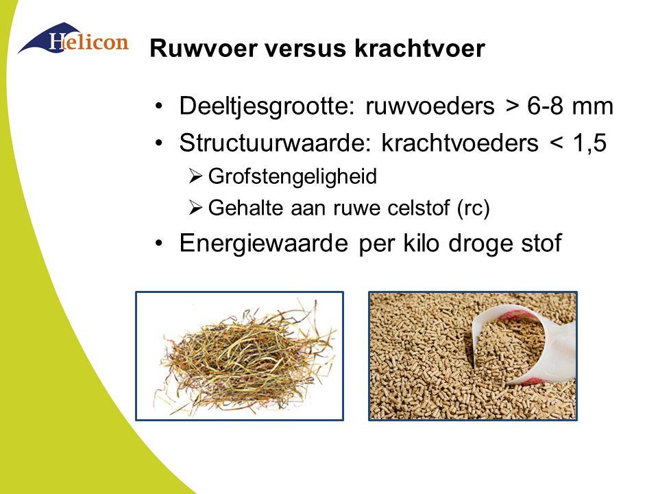 Ruwvoer versus krachtvoer Deeltjesgrootte: ruwvoeders > 6-8 mm Structuurwaarde: krachtvoeders < 1,5  Grofstengeligheid  Gehalte aan ruwe celstof (rc