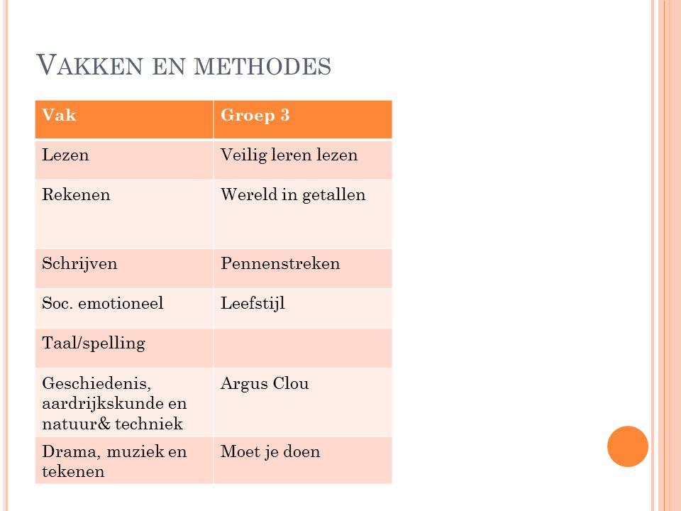 V AKKEN EN METHODES VakGroep 3 LezenVeilig leren lezen RekenenWereld in getallen SchrijvenPennenstreken Soc.