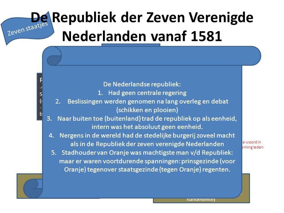 Zeven staatjes De Republiek der Zeven Verenigde Nederlanden vanaf 1581 Graafschappen Adel op het platteland Vroedschappen ± 24 á 36 voor het leven benoemde regenten in de steden (afkomstig uit handelselite) Gewestelijke Staten / provinciale Staten -Eigen bestuur -Eigen rechtspraak Raadpensionaris -voorzitter van de Staten van Holland (dus belangrijkste) - Contacten met het buitenland Staten Generaal -Defensie -Buitenlands beleid -Bestuur van de generaliteitslanden Stadhouder - Opperbevelhebber van leger en vloot (alleen Holland, v Oranje) -Toezicht op rechtspraak - gratie verlenen aan veroordeelden Sturen vertegenwoordigers en betalen belasting aan… benoemt Sturen vertegenwoordigers en betalen belasting aan… Geeft advies aan… Laatste woord in benoeming leden De Nederlandse republiek: 1.Had geen centrale regering 2.
