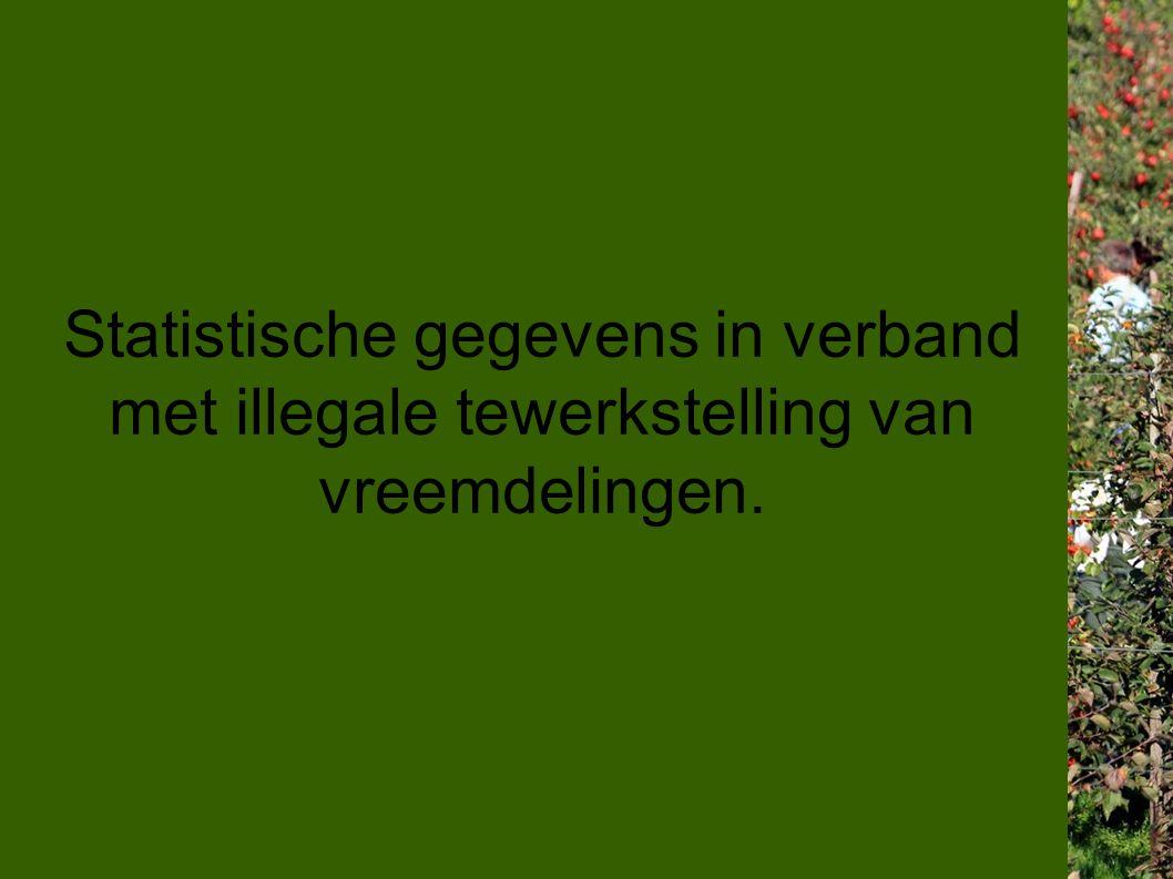 Statistische gegevens in verband met illegale tewerkstelling van vreemdelingen.