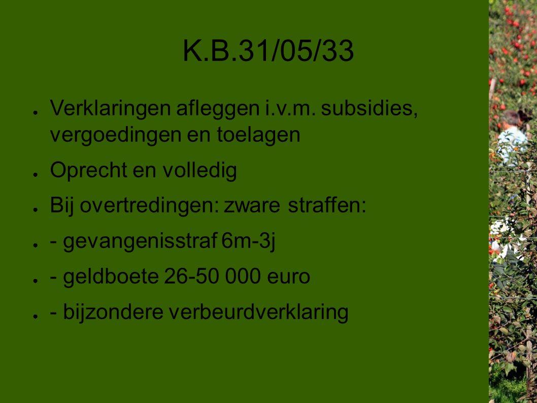 K.B.31/05/33 ● Verklaringen afleggen i.v.m.