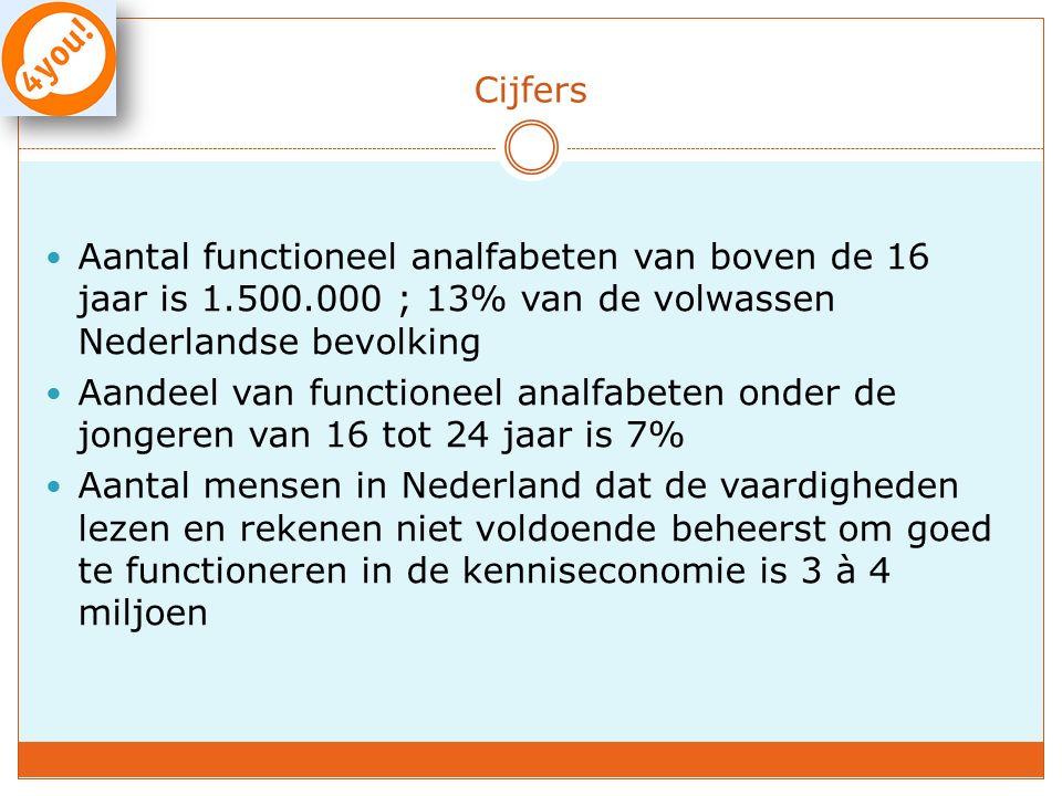 Cijfers Aantal functioneel analfabeten van boven de 16 jaar is 1.500.000 ; 13% van de volwassen Nederlandse bevolking Aandeel van functioneel analfabe