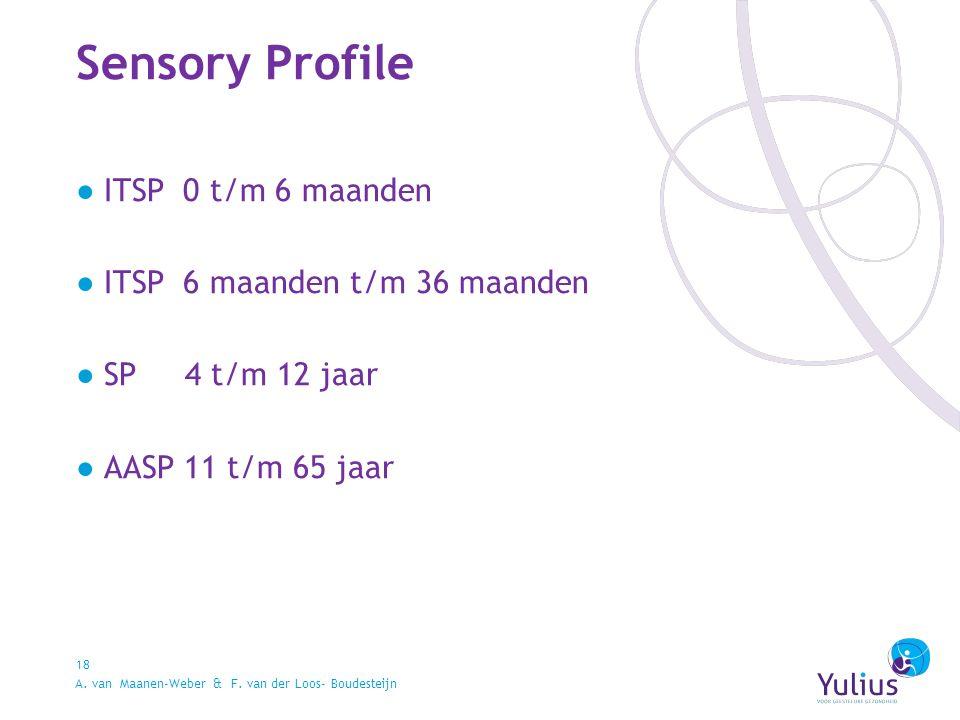 Sensory Profile 18 ●ITSP 0 t/m 6 maanden ●ITSP 6 maanden t/m 36 maanden ●SP 4 t/m 12 jaar ●AASP 11 t/m 65 jaar A.