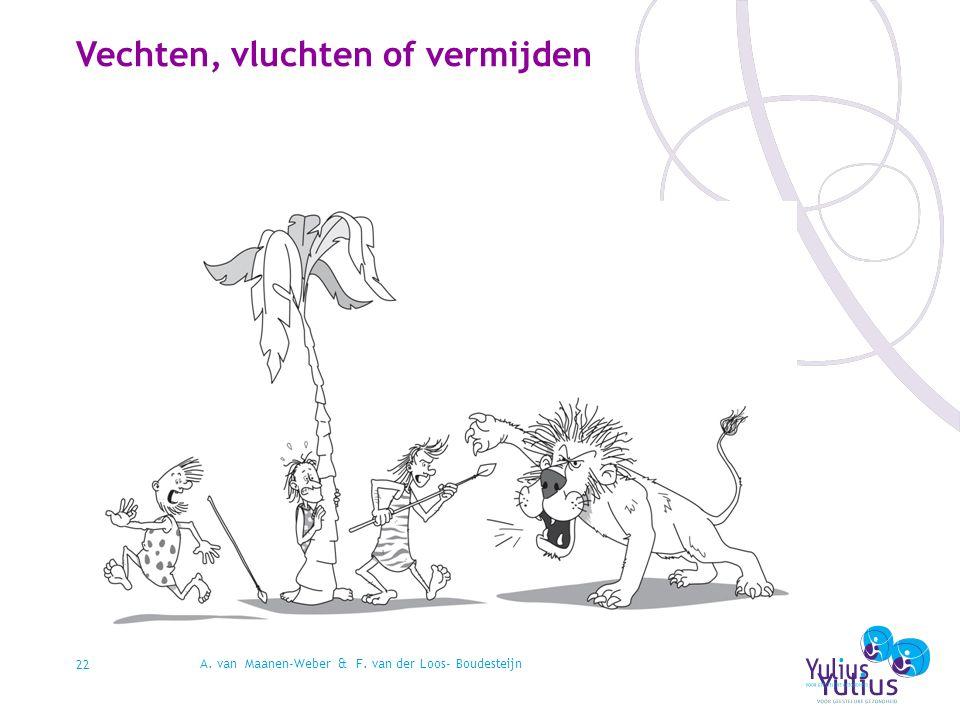 Vechten, vluchten of vermijden A. van Maanen-Weber & F. van der Loos- Boudesteijn 22