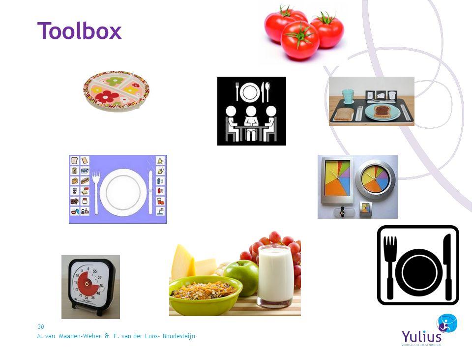 30 Toolbox A. van Maanen-Weber & F. van der Loos- Boudesteijn