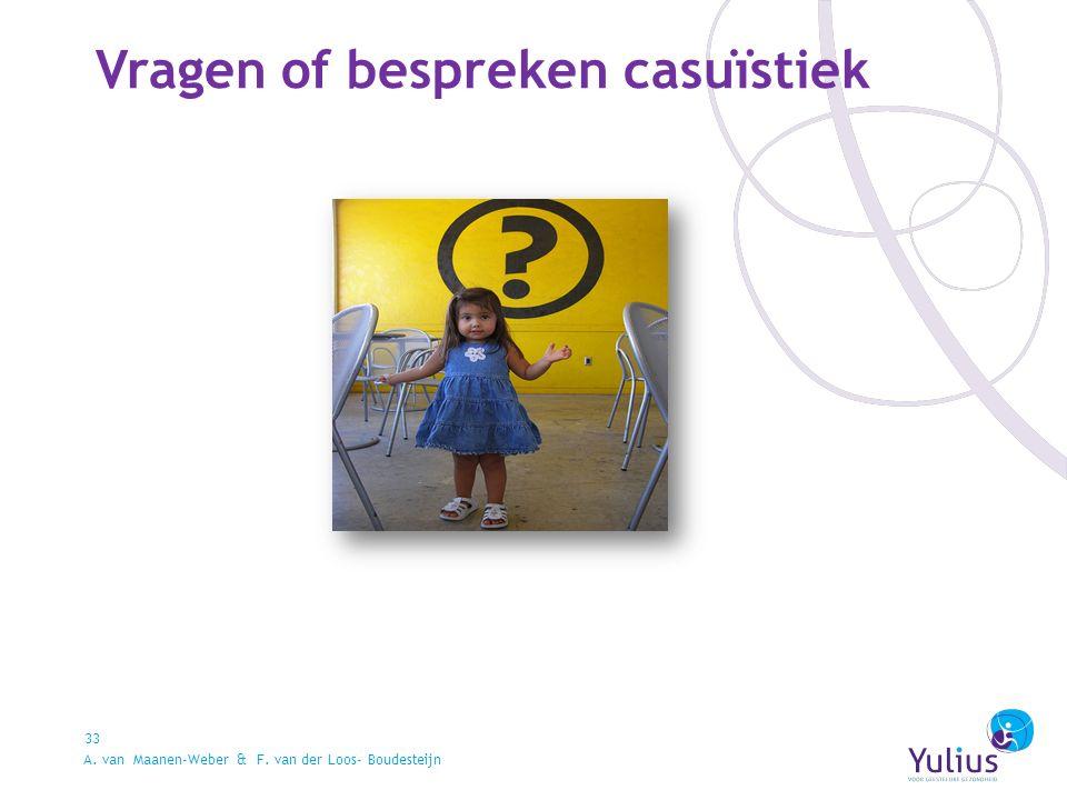Vragen of bespreken casuïstiek 33 A. van Maanen-Weber & F. van der Loos- Boudesteijn
