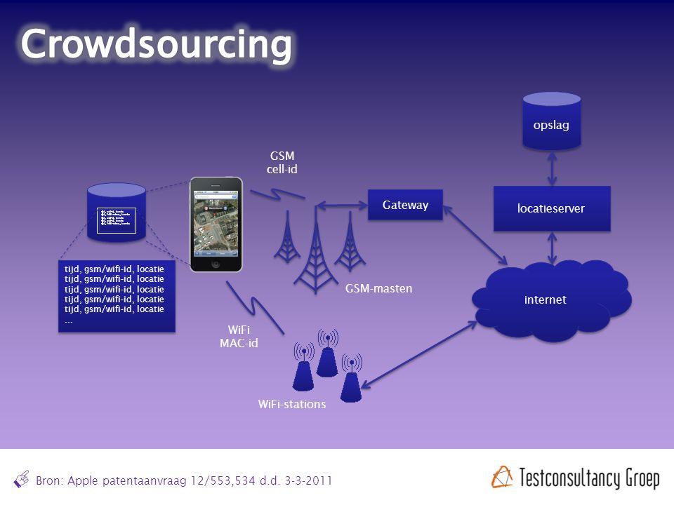Bron: Apple patentaanvraag 12/553,534 d.d. 3-3-2011 opslag internet locatieserver tijd, gsm/wifi-id, locatie... tijd, gsm/wifi-id, locatie... WiFi-sta