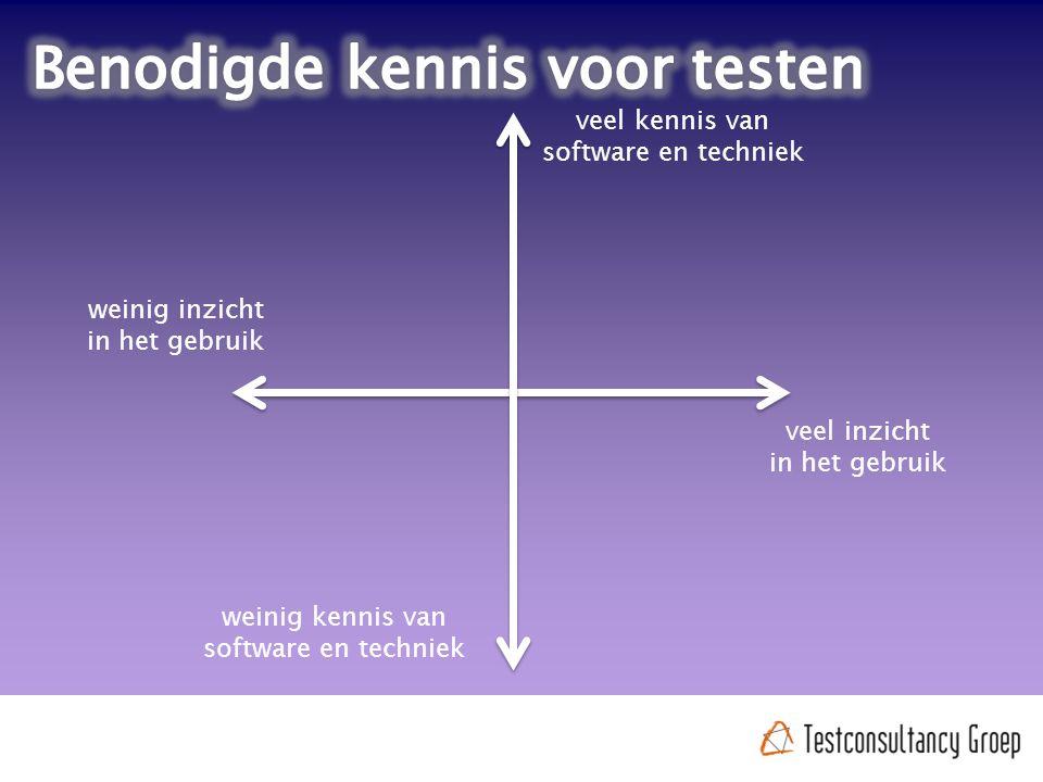 veel kennis van software en techniek weinig kennis van software en techniek weinig inzicht in het gebruik veel inzicht in het gebruik