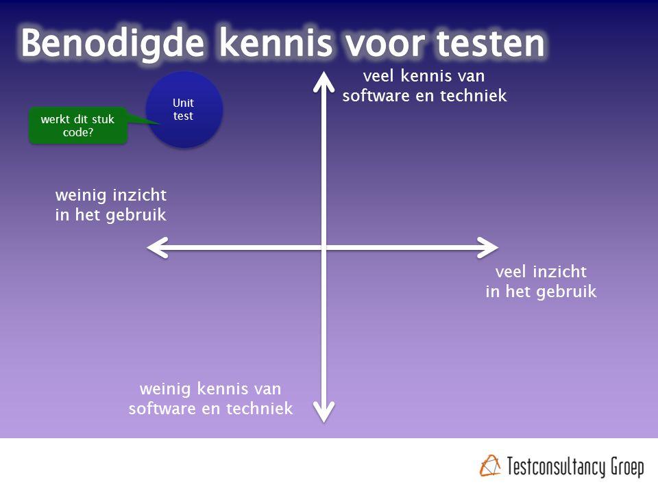veel kennis van software en techniek weinig kennis van software en techniek weinig inzicht in het gebruik Unit test veel inzicht in het gebruik werkt