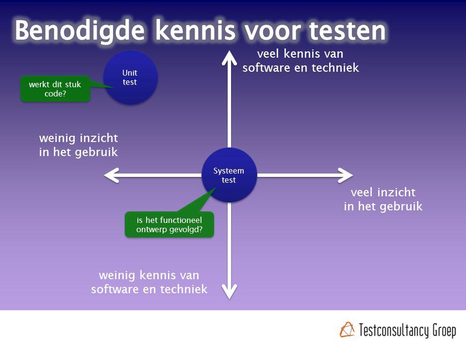 veel kennis van software en techniek weinig kennis van software en techniek weinig inzicht in het gebruik Systeem test veel inzicht in het gebruik Uni