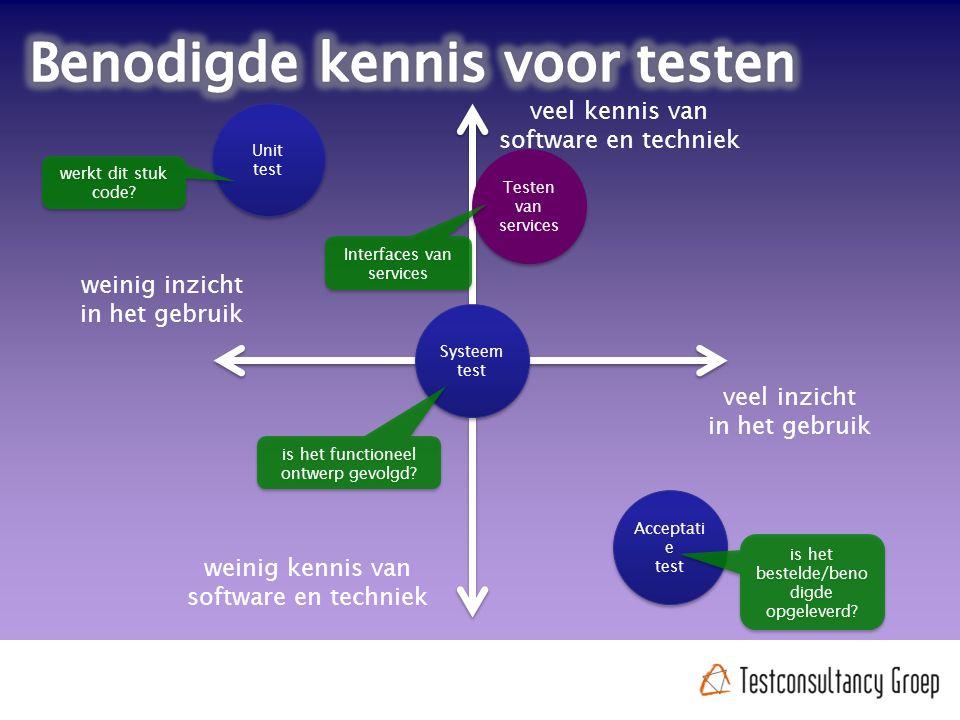 veel kennis van software en techniek weinig kennis van software en techniek weinig inzicht in het gebruik Systeem test Acceptati e test is het besteld