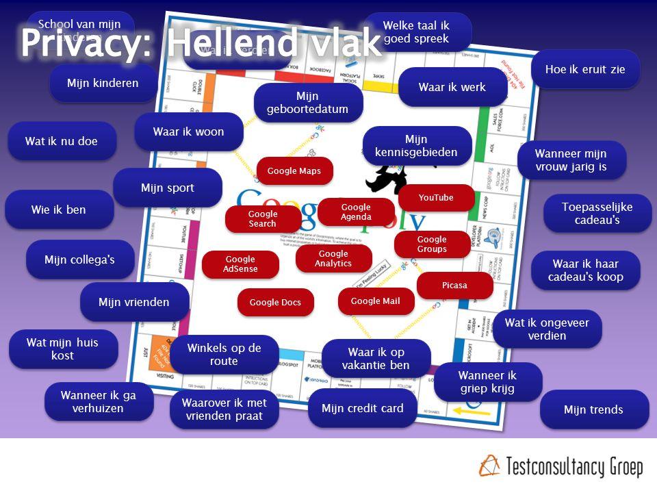 Google Search Google Maps Google Analytics Google AdSense Google Mail Waar ik woon Wat ik verdien Waar ik werk Mijn geboortedatum Wanneer mijn vrouw j