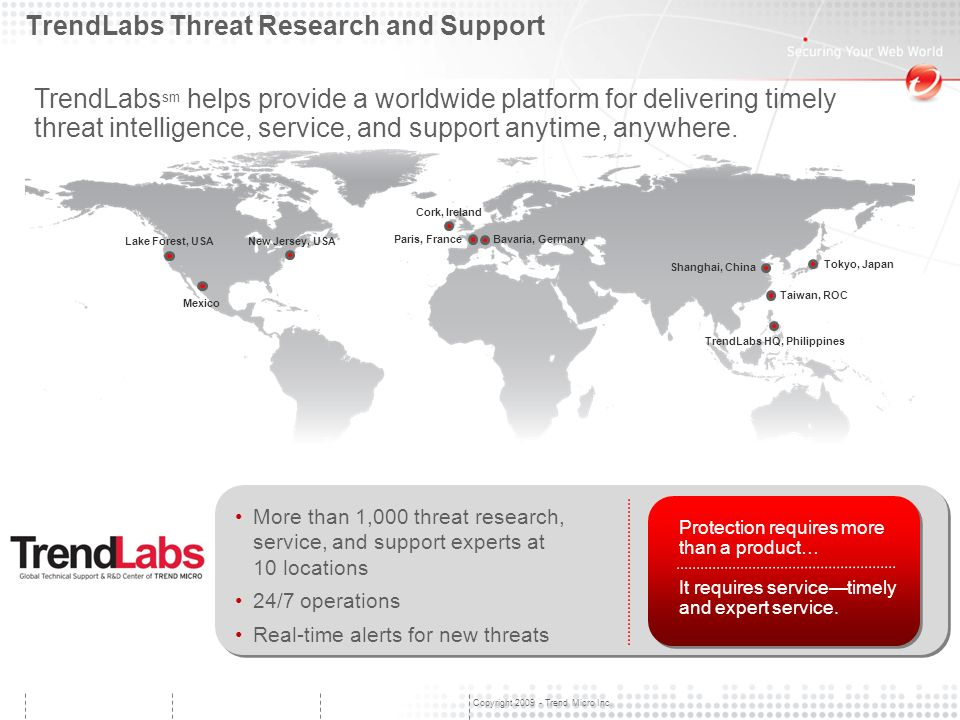 Copyright 2009 - Trend Micro Inc. TrendLabs Threat Research and Support More than 1,000 threat research, service, and support experts at 10 locations