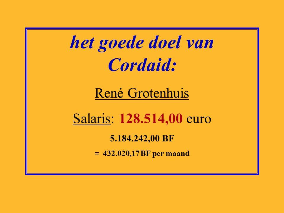 het goede doel van het Wereld Natuur Fonds: Johan van de Gronden Salaris: 129.498,00 euro 5.223.936,00 BF = 435.328,00 BF per maand