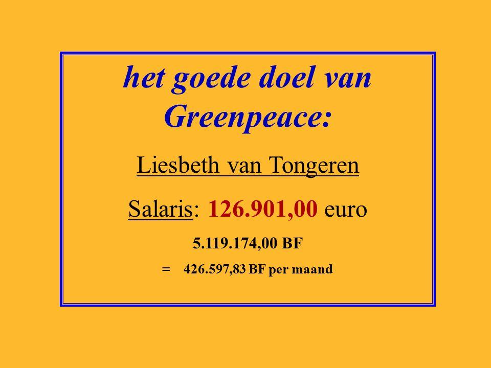 het goede doel van Cordaid: René Grotenhuis Salaris: 128.514,00 euro 5.184.242,00 BF = 432.020,17 BF per maand