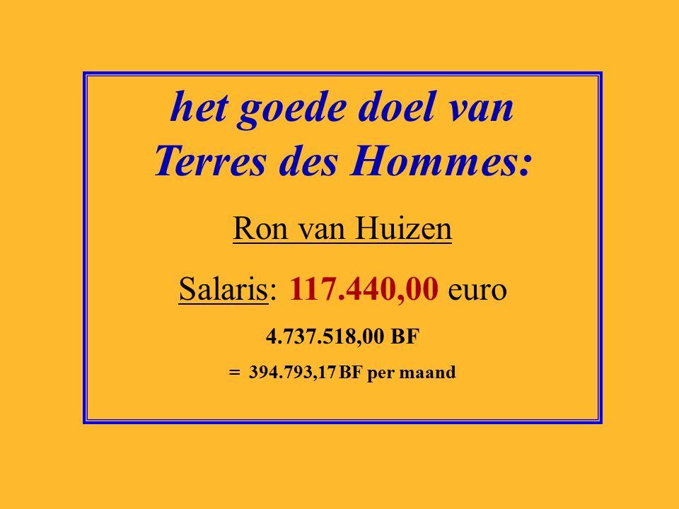 het goede doel van de Zonnebloem: Marijke van Eck Salaris: 122.416,00 euro 4.938.249,00 BF = 411.520,75 BF per maand
