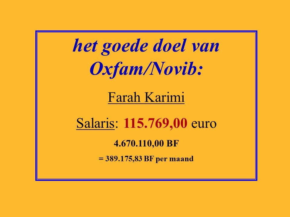 het goede doel van Amnesty: Eduard Nazarski Salaris: 115.955,00 euro 4.677.613,00 BF = 389.801,08 BF per maand