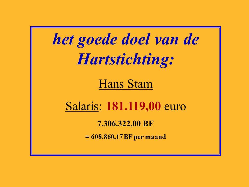 het goede doel van War Child: Mark Vogt Salaris: 87.600,00 euro 3.533.775,00 BF = 294.481,25 BF per maand