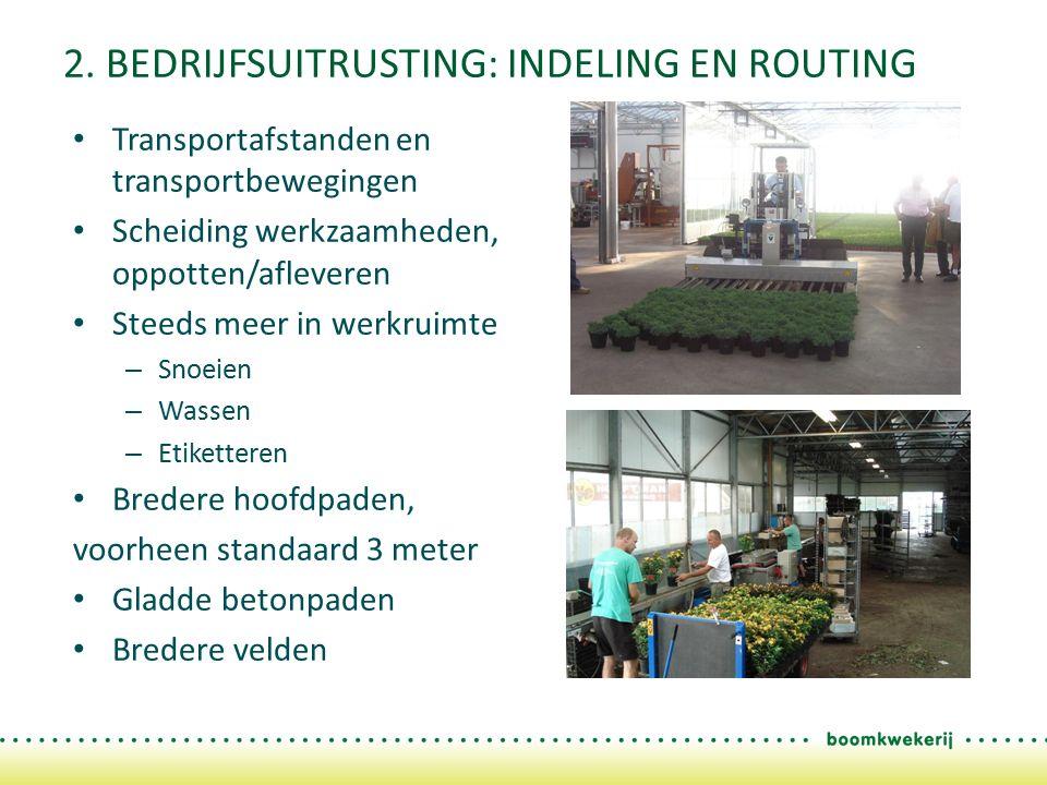 2. BEDRIJFSUITRUSTING: INDELING EN ROUTING Transportafstanden en transportbewegingen Scheiding werkzaamheden, oppotten/afleveren Steeds meer in werkru