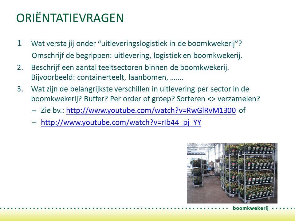 """ORIËNTATIEVRAGEN 1 Wat versta jij onder """"uitleveringslogistiek in de boomkwekerij""""? Omschrijf de begrippen: uitlevering, logistiek en boomkwekerij. 2."""