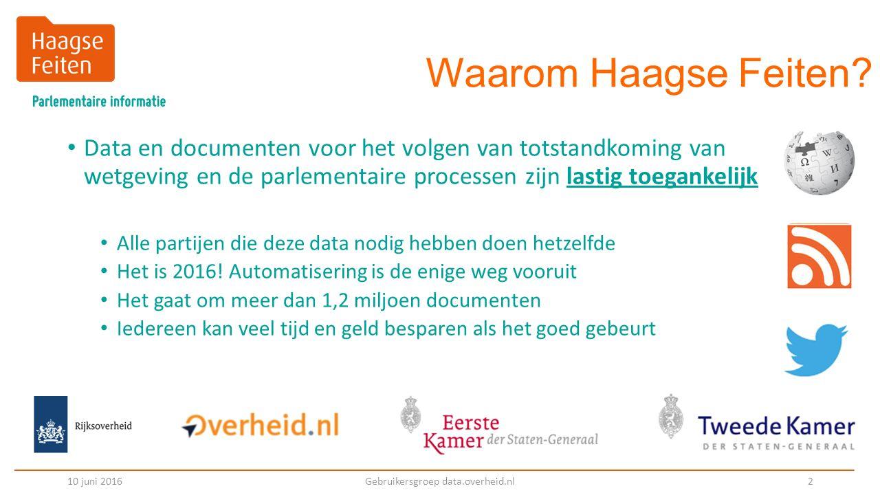 Waarom Haagse Feiten.