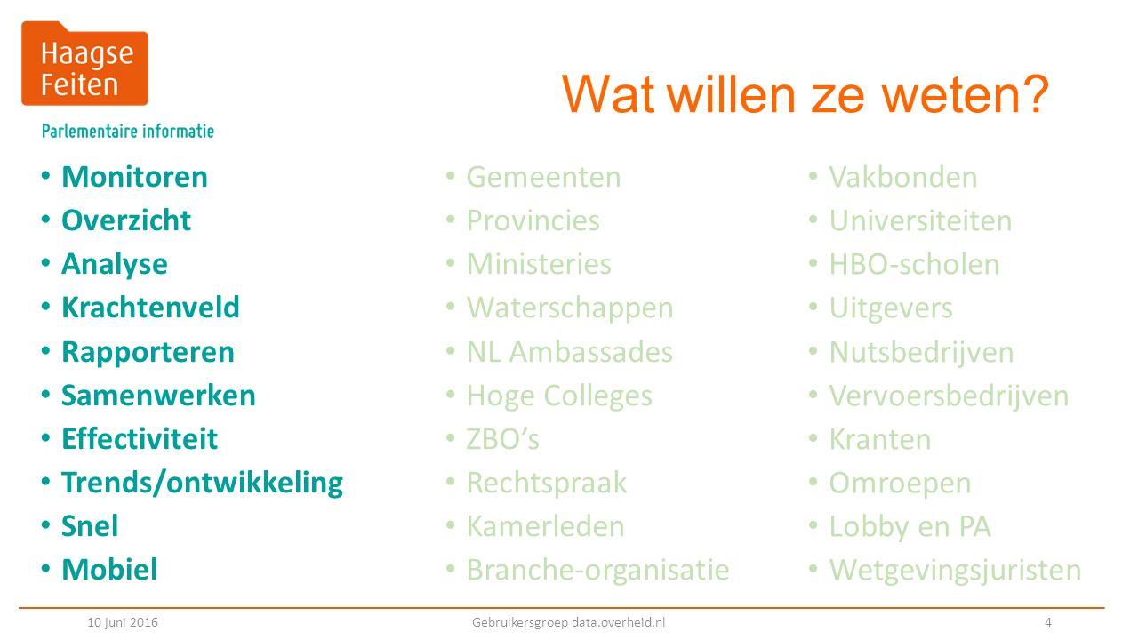Het concept van Haagse Feiten 10 juni 2016Gebruikersgroep data.overheid.nl 5