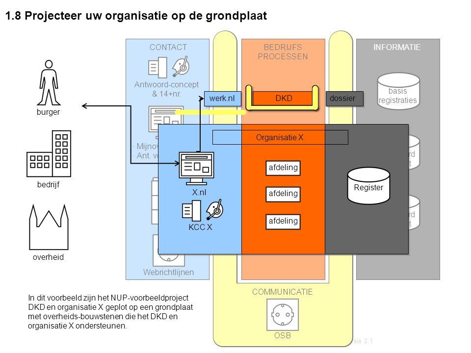Juli 2012 | NORA beeldtaal | versie 2.1 CONTACTBEDRIJFS PROCESSEN INFORMATIE COMMUNICATIE Antwoord-concept & 14+nr.