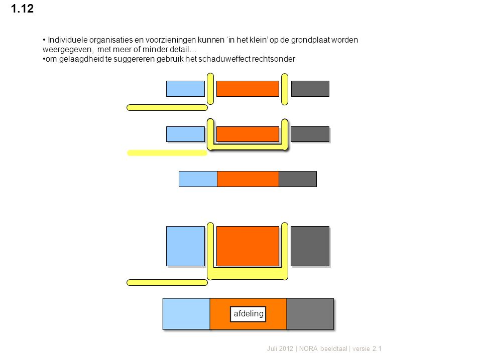 Juli 2012 | NORA beeldtaal | versie 2.1 1.12 afdeling Individuele organisaties en voorzieningen kunnen 'in het klein' op de grondplaat worden weergegeven, met meer of minder detail… om gelaagdheid te suggereren gebruik het schaduweffect rechtsonder